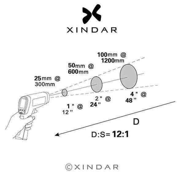 Termometro-infrarojos-sin-contacto-Tid200-Xindar-201