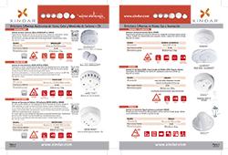 Detectores humo calor gas e inundacion